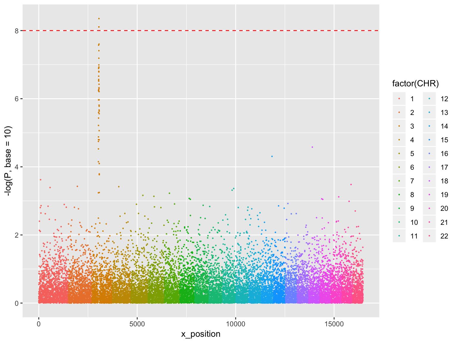 Lecture 4: Data Visualization